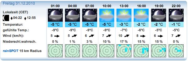 Wettervorhersage vom 30.12 für die Radspitze