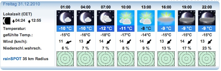 Wettervorhersage vom 26.12 für den Nordhang